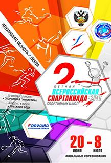 II Всероссийская летняя Спартакиада спортивных школ по спортивной гимнастике